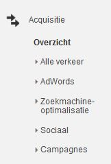 Google analytics op je WordPress website