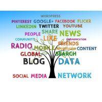 Boost je weggever via Social Media