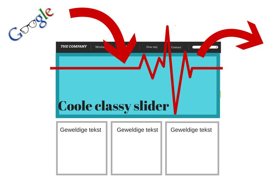Glitzy sliders boven aan je website, liefst nog met een invliegeffect.  Ook jouw favoriet?